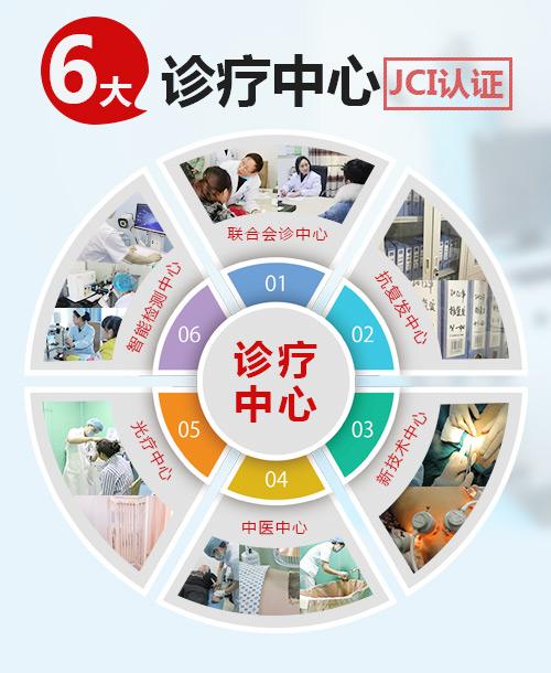 武汉环亚白癜风医院5.jpg